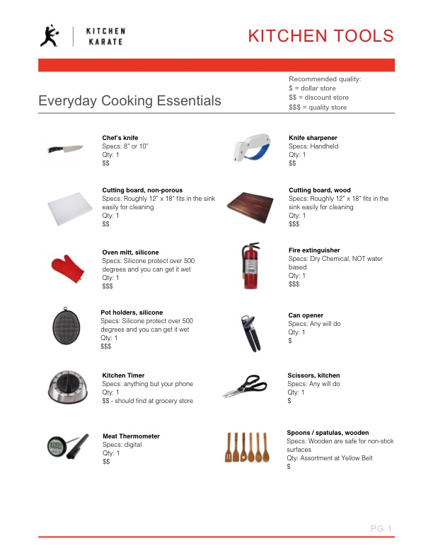 Kitchen utensils list for Kitchen equipment and their uses